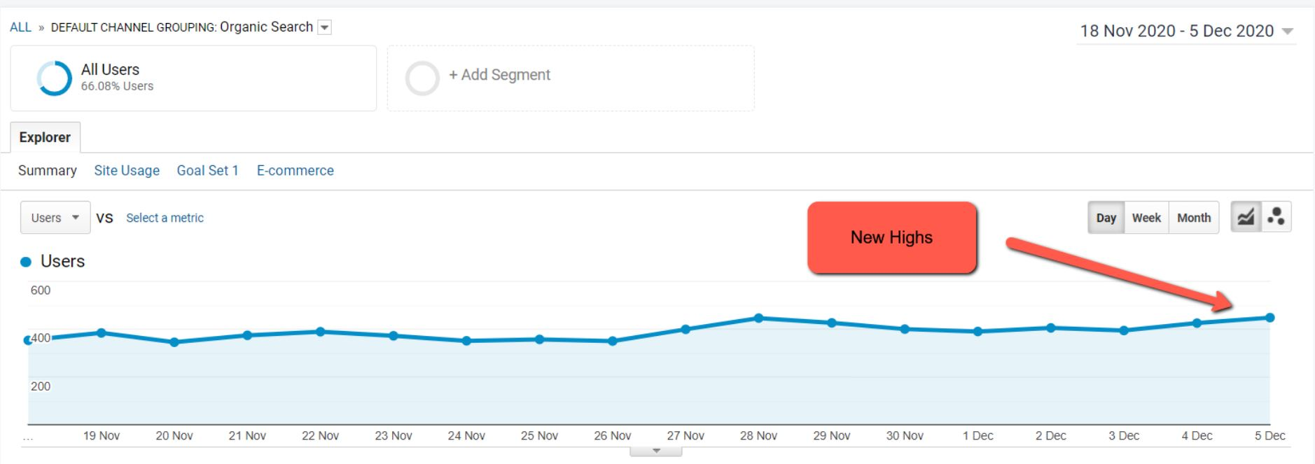 analytics graph ga