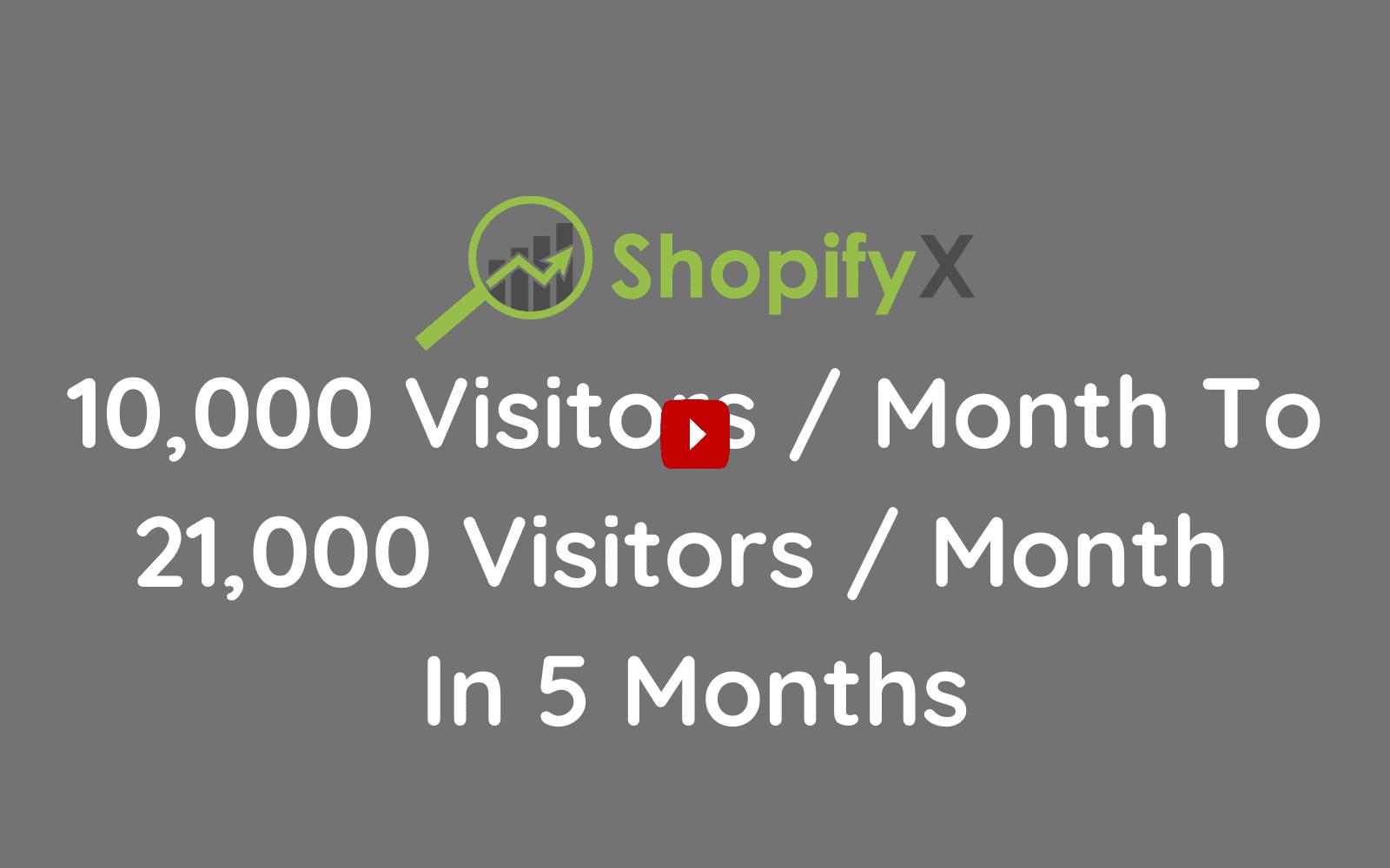growing shopify seo traffic