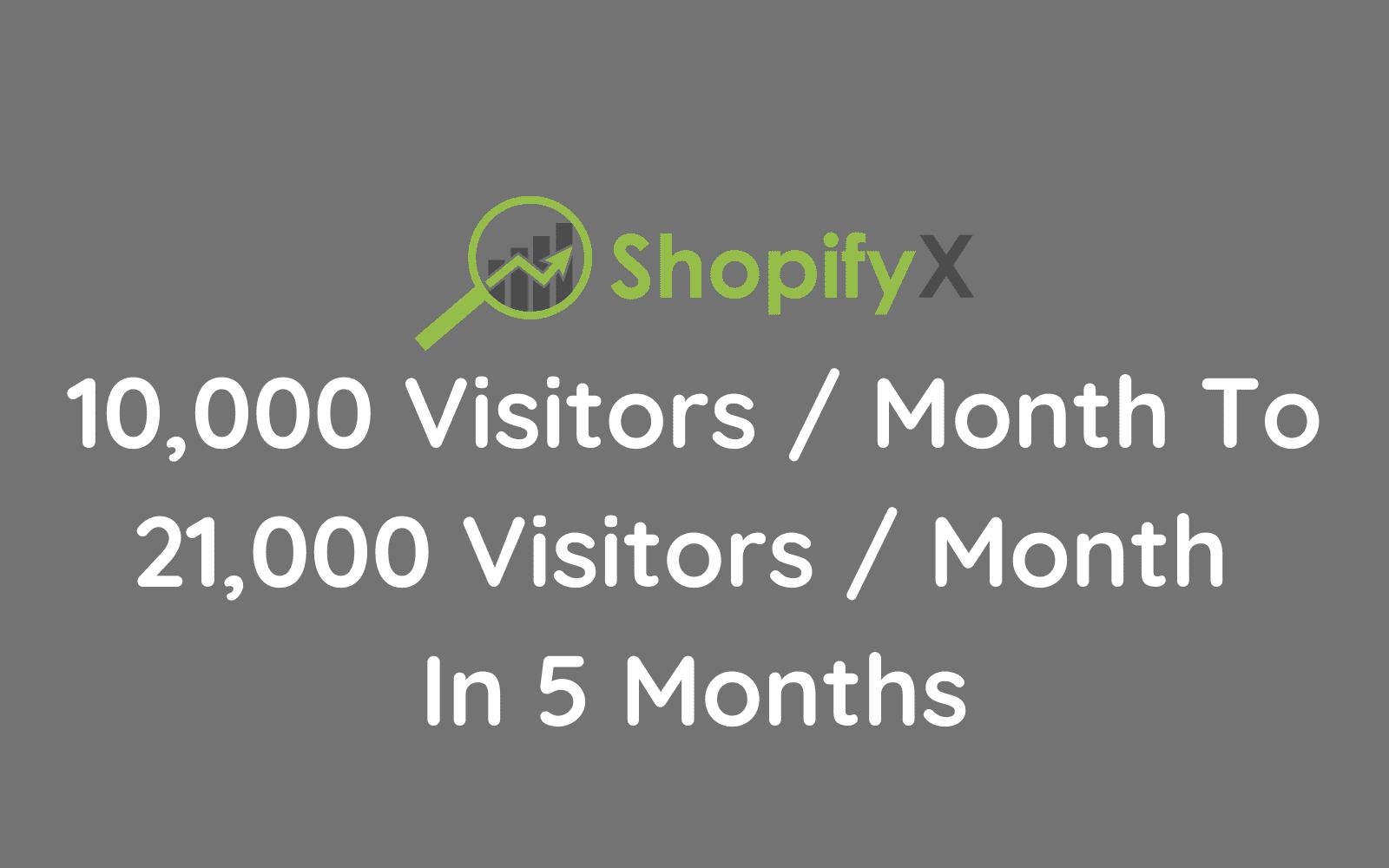 shopify traffic growth
